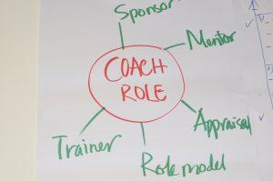 kỹ năng phản hồi trong huấn luyện