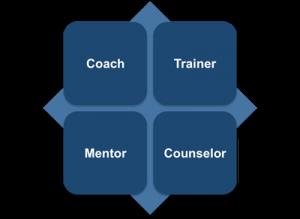 coaching và training