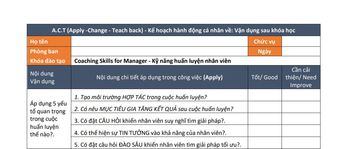 Mẫu phản hồi sự thay đổi hành vi của nhân viên sau đào tạo